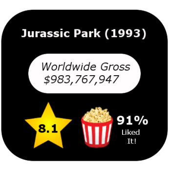 Jurassic Park_1993