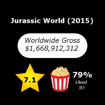 Jurassic World_2015