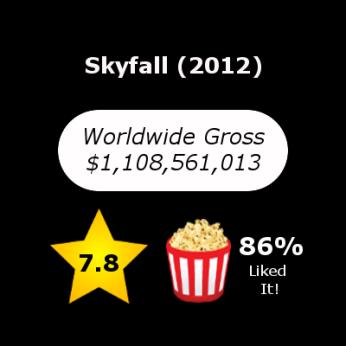 Skyfall_2012