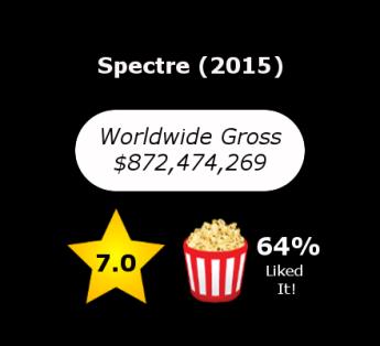 Spectre_2015