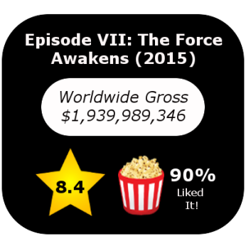 Star Wars VII_2015