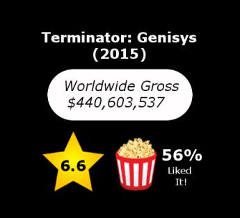 Terminator Genisys_2015