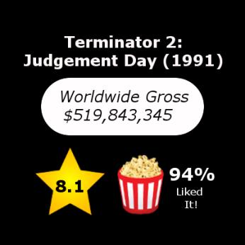 Terminator Judgement Day_1991